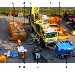 Sistemul de preparare si circulatie a lichidului de foraj