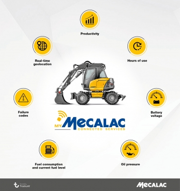 Mecalac introduces MyMecalac Connected Services the telematics solution to optimize profitability