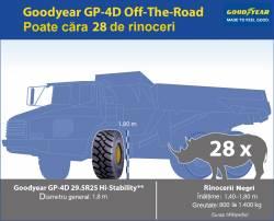 Ce au in comun anvelopa Goodyear GP-4D si un rinocer?