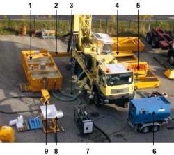 Sistemul de preparare si circulatie  lichidului de foraj